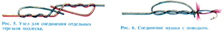 узлы для привязывания нахлыстовых мушек